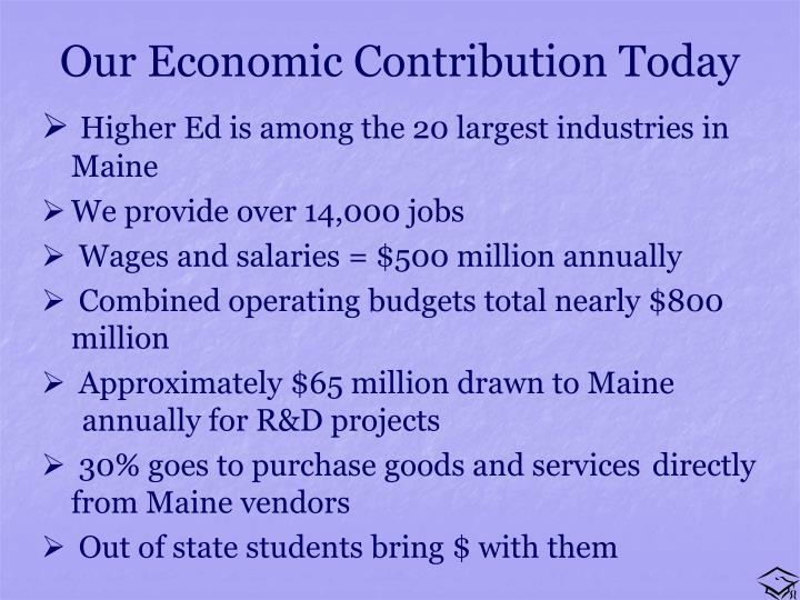 Our Economic Contribution Today