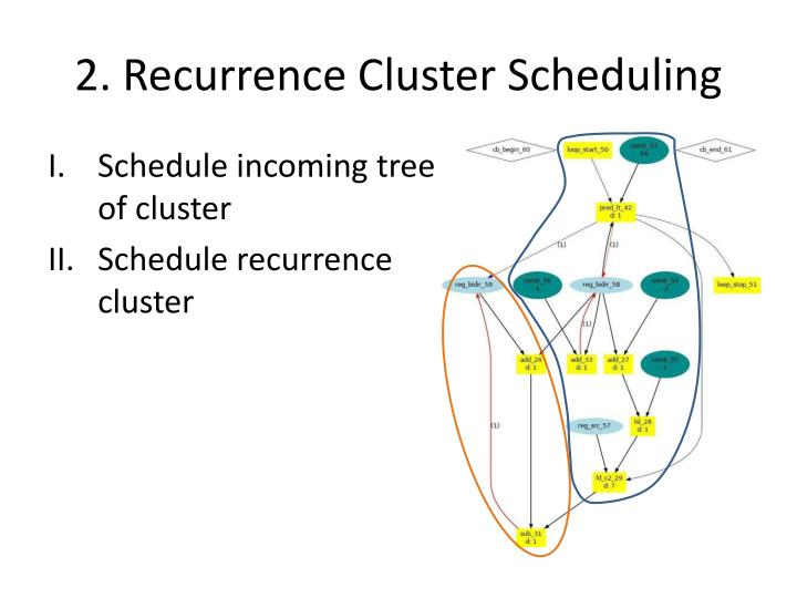 2. Recurrence Cluster Scheduling