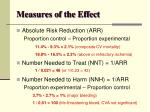 measures of the effect