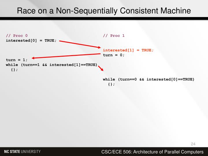 Race on a Non-Sequentially Consistent Machine