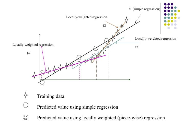 f1 (simple regression)