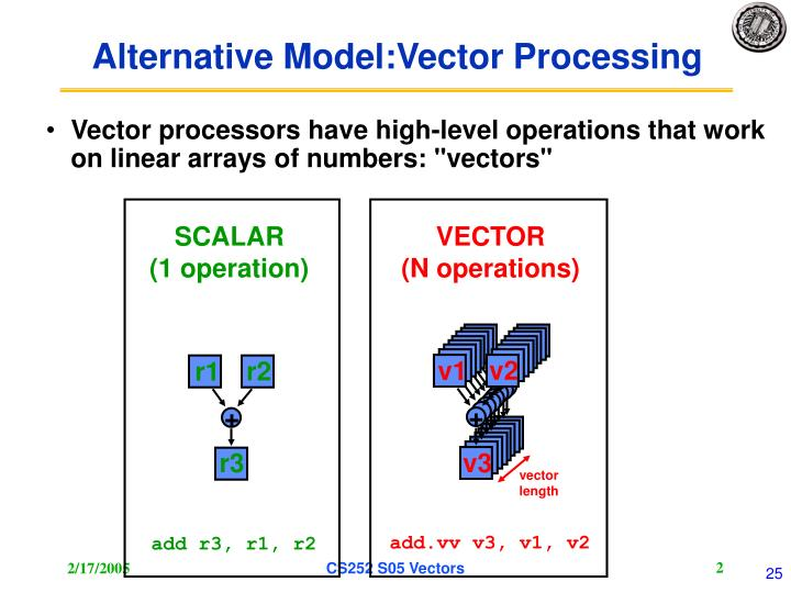 Alternative model vector processing