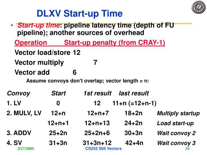 DLXV Start-up Time