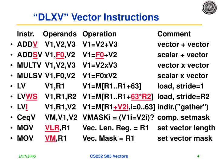 """""""DLXV"""" Vector Instructions"""