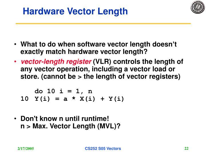 Hardware Vector Length