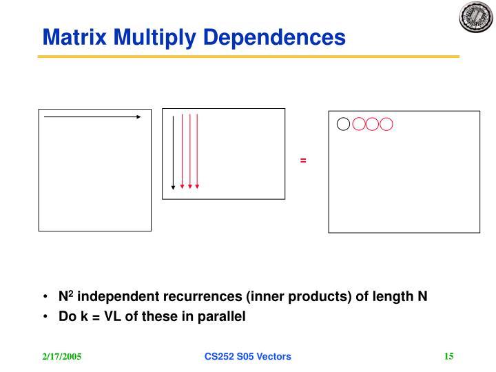 Matrix Multiply Dependences