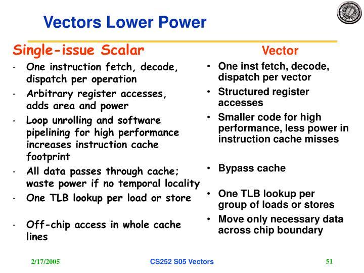Vectors Lower Power