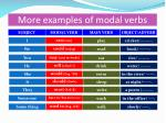 more examples of modal verbs