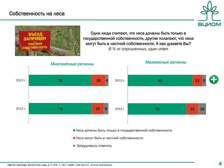 Собственность на леса