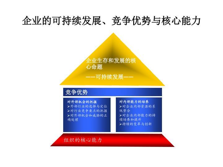 企业生存和发展的核心命题