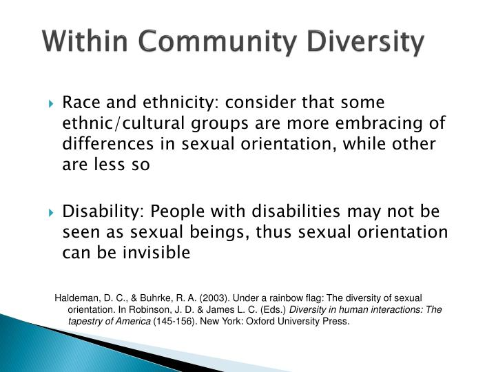 Within Community Diversity