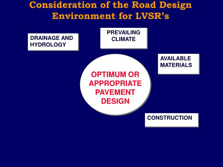 Consideration of the Road Design  Environment for LVSR's