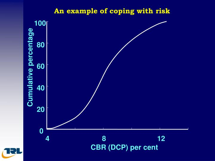 An example of coping with risk