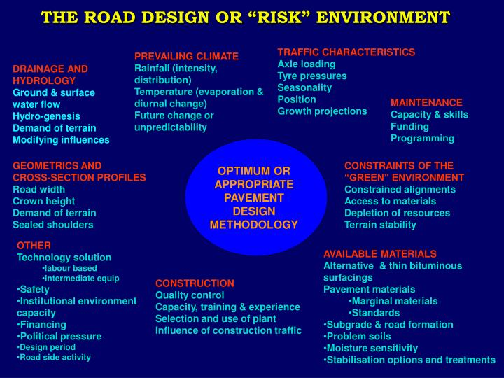 """THE ROAD DESIGN OR """"RISK"""" ENVIRONMENT"""