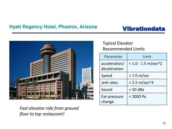 Hyatt Regency Hotel, Phoenix, Arizona