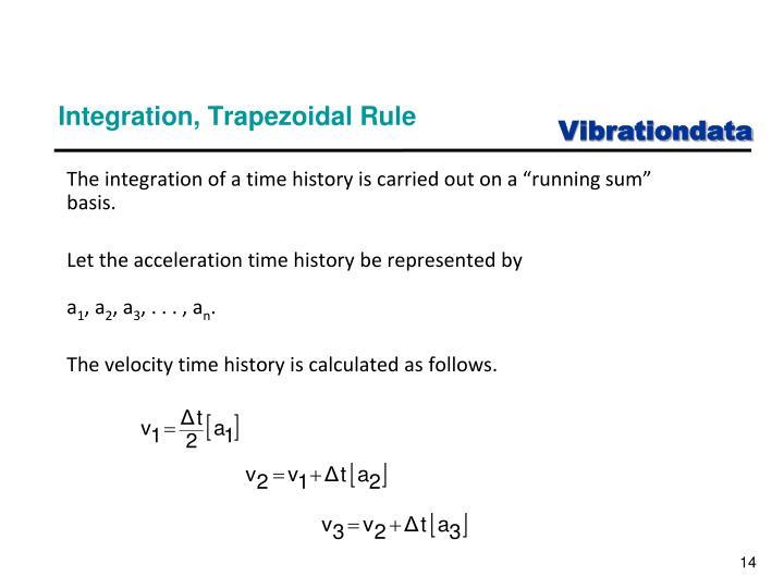 Integration, Trapezoidal Rule