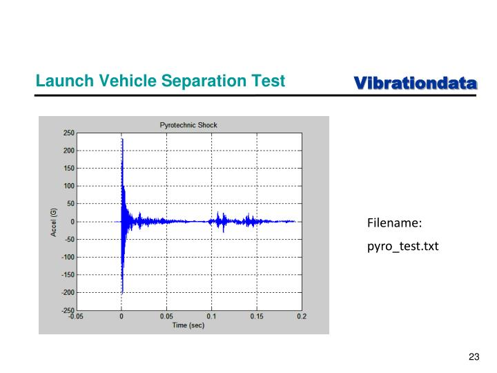 Launch Vehicle Separation Test