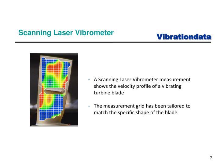 Scanning Laser Vibrometer