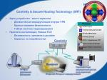 contivity secure routing technology srt