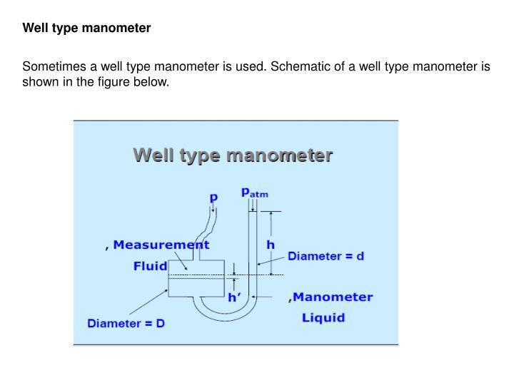 Well type manometer