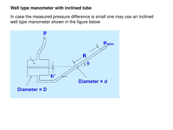 Well type manometer with inclined tube