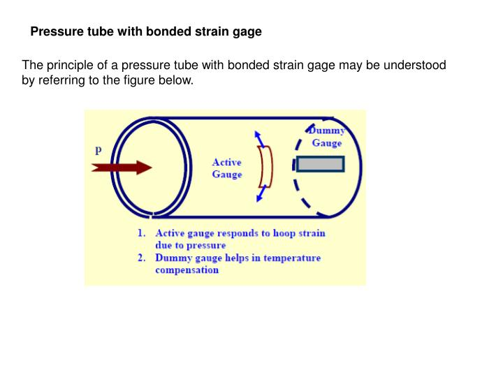 Pressure tube with bonded strain gage