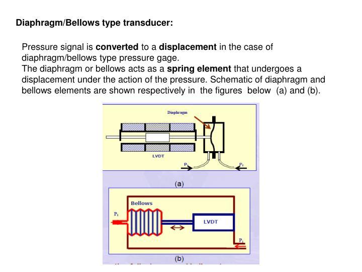 Diaphragm/Bellows type transducer: