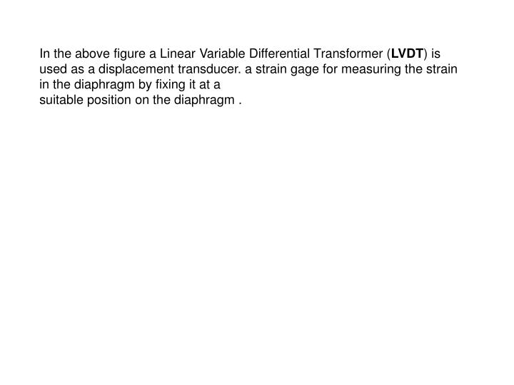In the above figure a Linear Variable Differential Transformer (