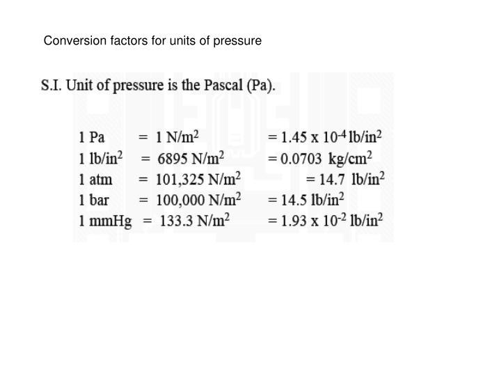 Conversion factors for units of pressure