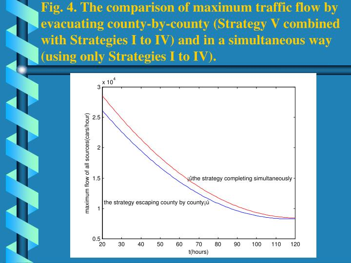 Fig. 4. The comparison of maximum traffic flow by evacuating county-by-county (Strategy V combined with Strategies I to IV) and in a simultaneous way (using only Strategies I to IV).
