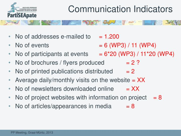 Communication Indicators