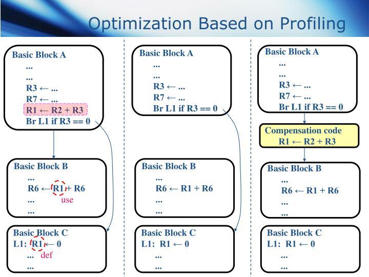Optimization Based on Profiling