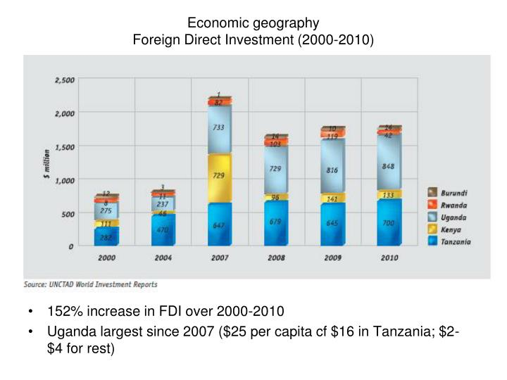 fdi challenges in tanzania Us department of state generally has a favorable attitude toward foreign direct investment reported foreign direct investment (fdi) trends in tanzania as.