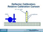 deflector calibration relative calibration cartoon