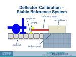 deflector calibration stable reference system