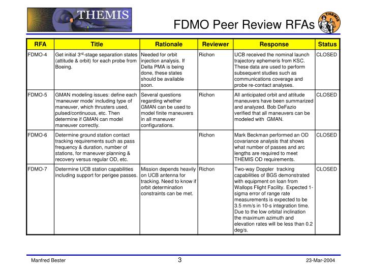 Fdmo peer review rfas1