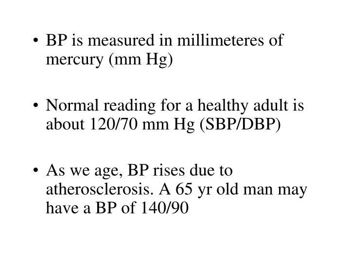 BP is measured in millimeteres of mercury (mm Hg)