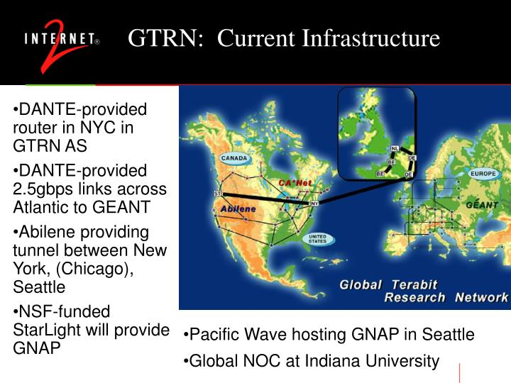 DANTE-provided router in NYC in GTRN AS