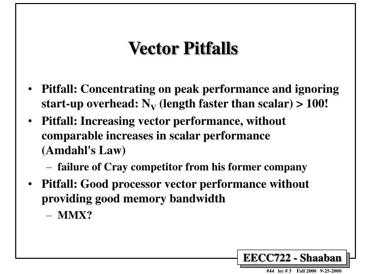 Vector Pitfalls