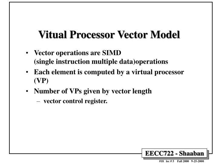 Vitual Processor Vector Model