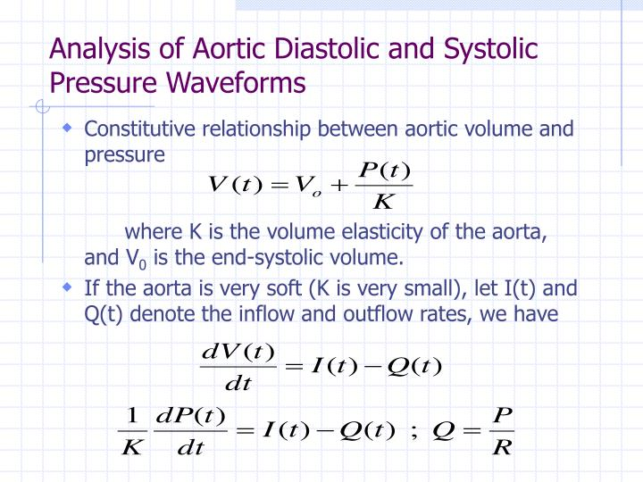 Analysis of Aortic Diastolic and Systolic Pressure Waveforms