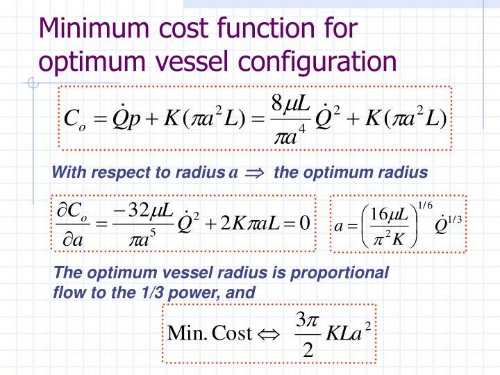 Minimum cost function for optimum vessel configuration