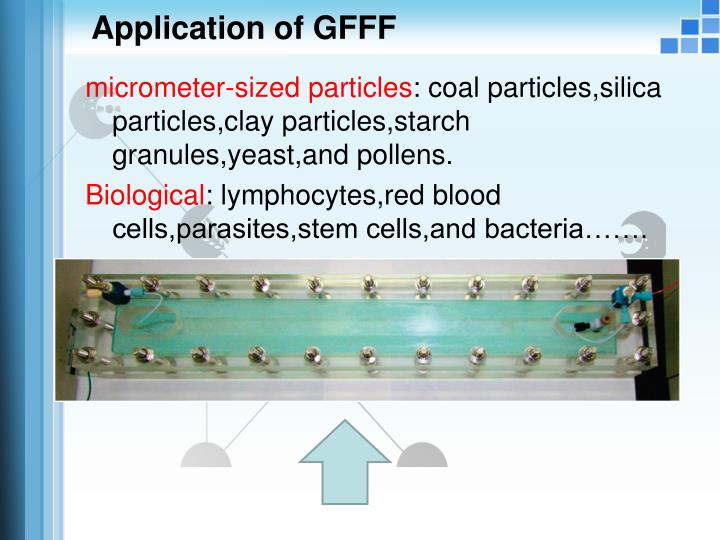 Application of gfff