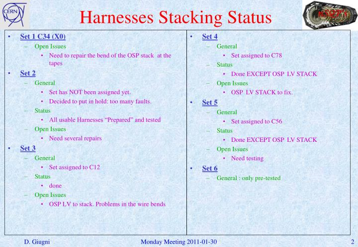 Harnesses stacking status
