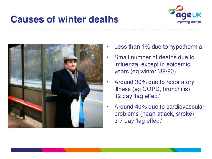 Causes of winter deaths