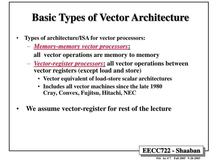 Basic Types of Vector Architecture