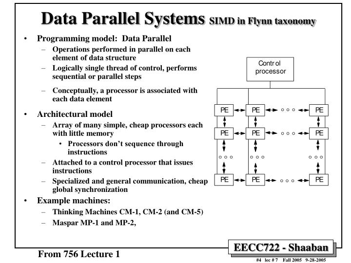 Data Parallel Systems