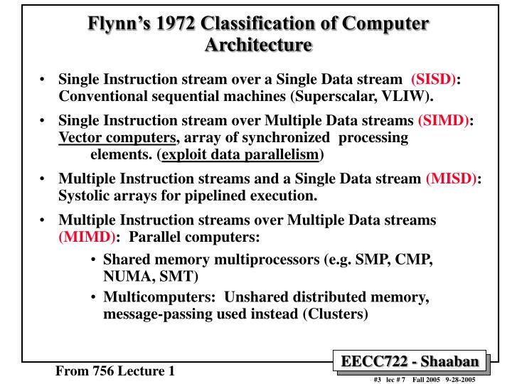 Flynn s 1972 classification of computer architecture