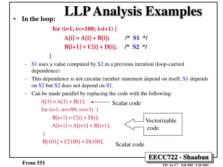 LLP Analysis Examples