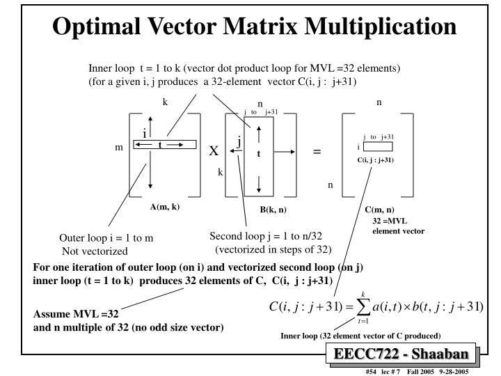 Optimal Vector Matrix Multiplication